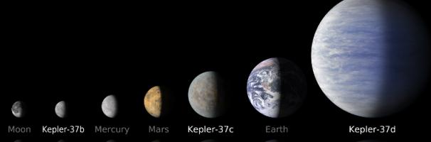 Kepler-37_lineup-640x335